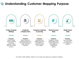 Understanding Customer Mapping Purpose Project Scoping Ppt Powerpoint Presentation Icon Tips