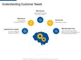 understanding customer needs factor strategies for customer targeting ppt microsoft