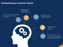 Understanding Customer Needs Interest Ppt Powerpoint Presentation Topics
