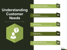 Understanding Customer Needs Powerpoint Slide Images