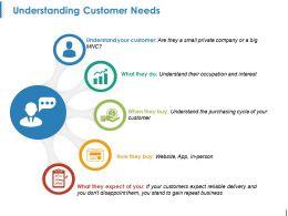 Understanding Customer Needs Ppt Ideas