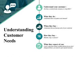 Understanding Customer Needs Ppt Samples Download