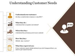 Understanding Customer Needs Sample Ppt Presentation
