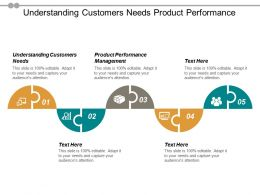 Understanding Customers Needs Product Performance Management Cpb