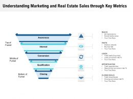 Understanding Marketing And Real Estate Sales Through Key Metrics