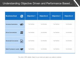 Understanding Objective Driven And Performance Based Company Structure For Goals Objectives Strategies