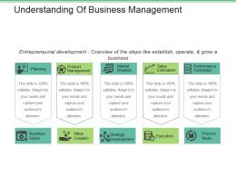 Understanding Of Business Management Powerpoint Slide Show