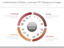 Understanding Of Media Landscape Ppt Background Images