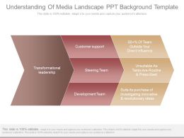 Understanding Of Media Landscape Ppt Background Template