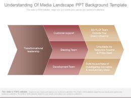 Understanding Of Media Landscape Ppt Background Template