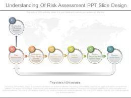 Understanding Of Risk Assessment Ppt Slide Design