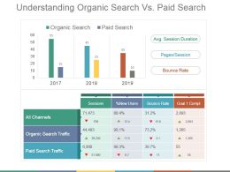 Understanding Organic Search Vs Paid Search Powerpoint Topics