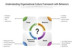 Understanding Organisational Culture Framework With Behaviors