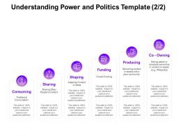 Understanding Power And Politics Consuming Ppt Powerpoint Presentation Outline