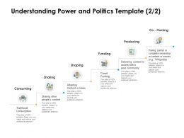 Understanding Power And Politics Funding Ppt Powerpoint Graphics