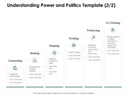 Understanding Power And Politics Template Consuming Ppt Powerpoint Presentation Backgrounds