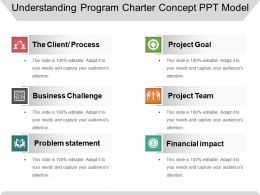 Understanding Program Charter Concept Ppt Model
