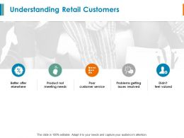 Understanding Retail Customers Meeting Needs Ppt Powerpoint Presentation