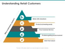 Understanding Retail Customers Poor Customer Service Ppt Powerpoint Presentation Summary