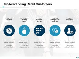 Understanding Retail Customers Ppt Slides Example