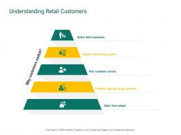 Understanding Retail Customers Retail Sector Evaluation Ppt Powerpoint Elements