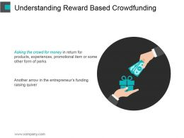Understanding Reward Based Crowdfunding Ppt Diagrams