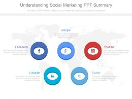 Understanding Social Marketing Ppt Summary