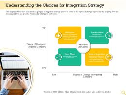 Understanding The Choices For Integration Strategy Transformation Ppt Download