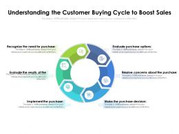 Understanding The Customer Buying Cycle To Boost Sales