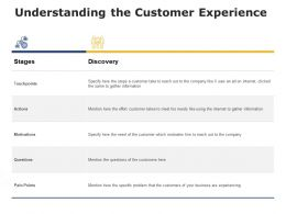 Understanding The Customer Experience Discovery Ppt Powerpoint Presentation Ideas