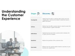 Understanding The Customer Experience Ppt Powerpoint Presentation Gallery