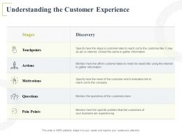 Understanding The Customer Experience Touchpoints Ppt Powerpoint Presentation Styles Graphics