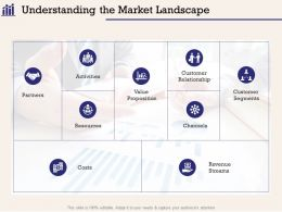 Understanding The Market Landscape Customer M1040 Ppt Powerpoint Presentation File Summary
