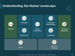 Understanding The Market Landscape Partners M1160 Ppt Powerpoint Presentation Styles Ideas