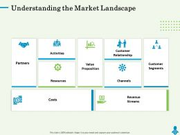 Understanding The Market Landscape Partners Powerpoint Presentation Graphic Tips