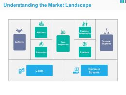 Understanding The Market Landscape Powerpoint Slide Images