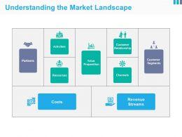 Understanding The Market Landscape Powerpoint Slide Images