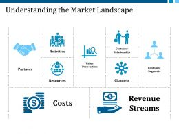 Understanding The Market Landscape Ppt File Graphic Images