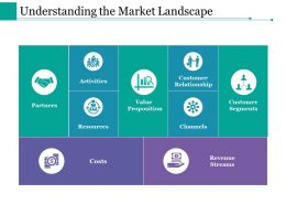 Understanding The Market Landscape Ppt Styles Show