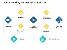 Understanding The Market Landscape Resources Ppt Powerpoint Presentation Portfolio Guidelines