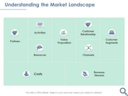 Understanding The Market Landscape Segments Ppt Powerpoint Presentation Clipart