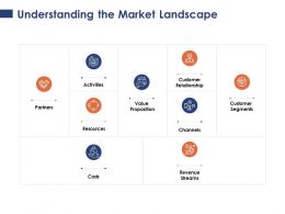 Understanding The Market Landscape Value Proposition Ppt Powerpoint Presentation Inspiration Example