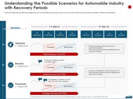 Understanding The Possible Scenarios For Automobile Industry With Recovery Periods Ppt Topics