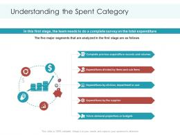 Understanding The Spent Category Planning And Forecasting Of Supply Chain Management Ppt Icons