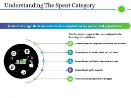 Understanding The Spent Category Presentation Visual Aids