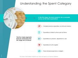 Understanding The Spent Category Supply Chain Management Architecture Ppt Demonstration