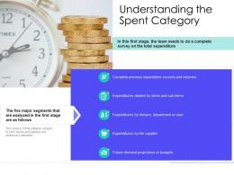 Understanding The Spent Category Supply Chain Management Solutions Ppt Themes