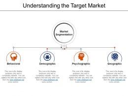 understanding the target market