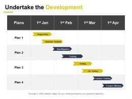 Undertake The Development Project Plan Business Analysis Data Migration