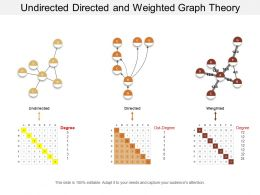 Undirected Directed And Weighted Graph Theory